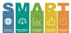 Como definir e alcançar metas SMART 300x140 - Como definir e alcançar metas SMART