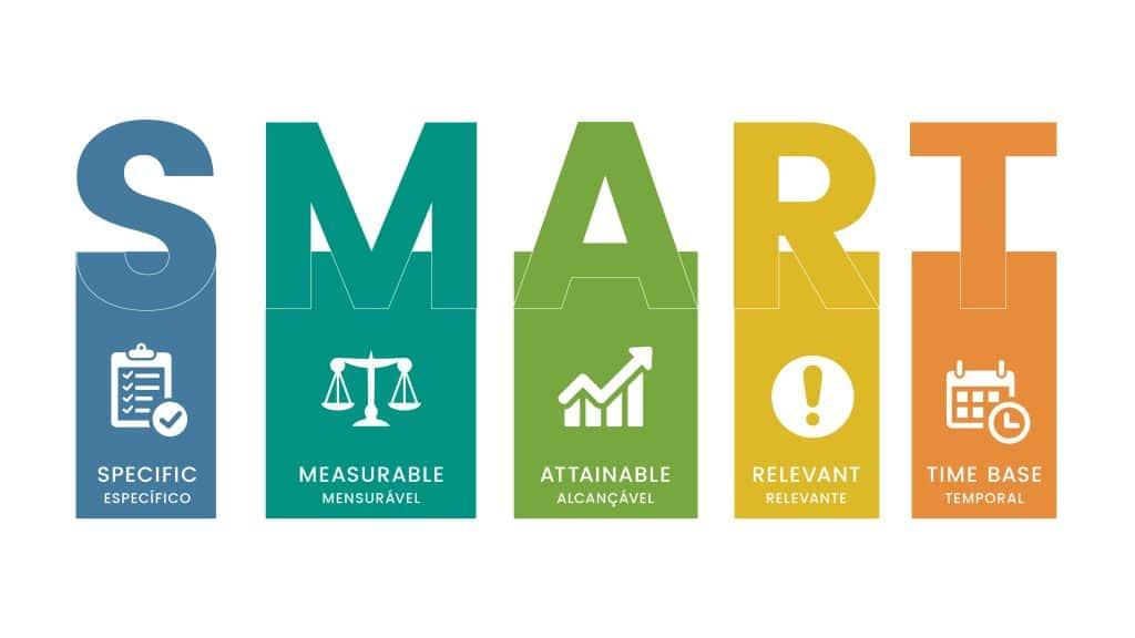 Como definir e alcançar suas metas SMART 7 1024x576 - Método Smart: Como definir e alcançar suas metas?