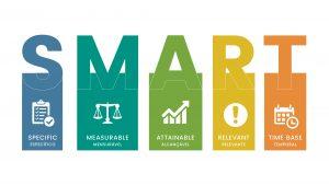 Como definir e alcançar suas metas SMART 7 300x169 - Como definir e alcançar suas metas SMART 7