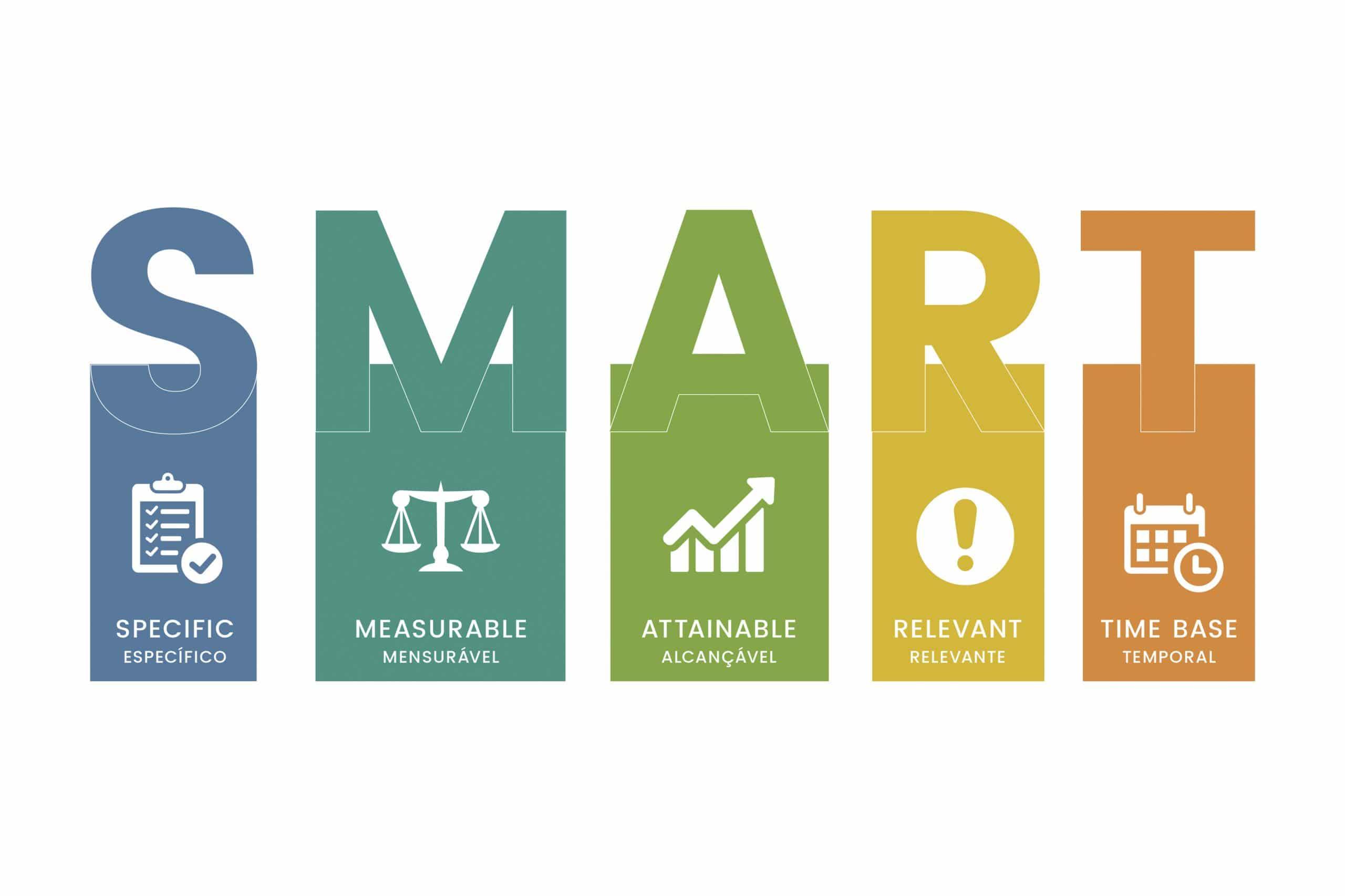 Método Smart: Como definir e alcançar suas metas?