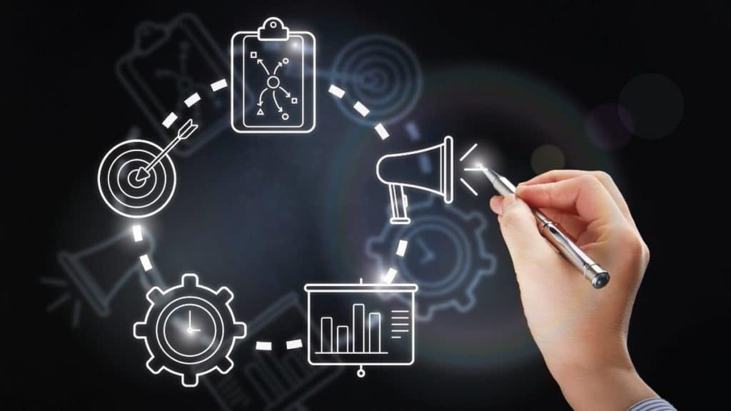 Dicas de Marketing Digital para Pequenas Empresas 5 1024x576 - 29 Dicas de Marketing Digital para Pequenas Empresas aplicarem sem Gastar Muito!