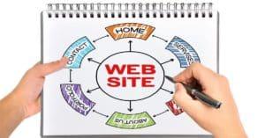 Criando sites para pequenas empresas Agencia Goma Digital 1 300x157 - Criando sites para pequenas empresas - Agência Goma Digital (1)